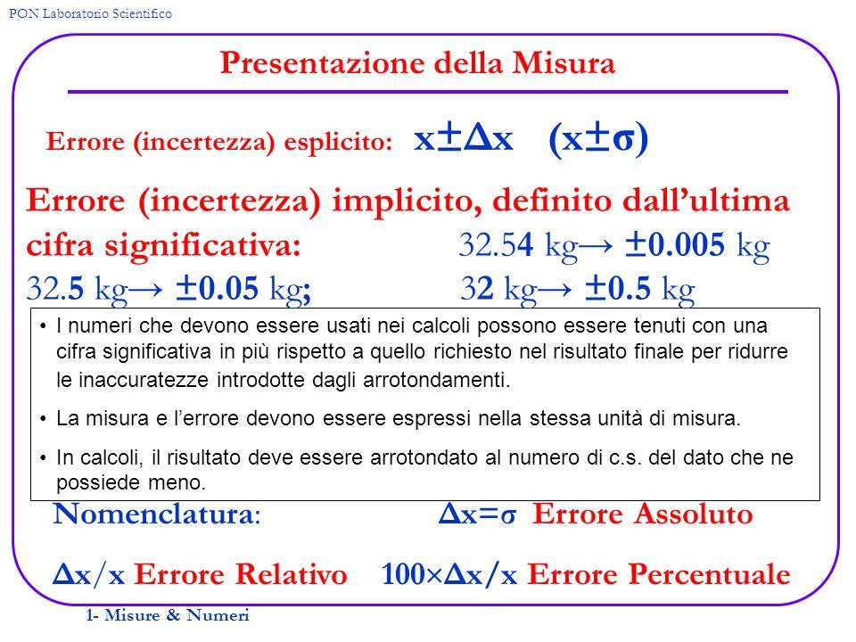 1- Misure & Numeri PON Laboratorio Scientifico Presentazione della Misura Errore (incertezza) esplicito: x±Δx (x± σ) I numeri che devono essere usati