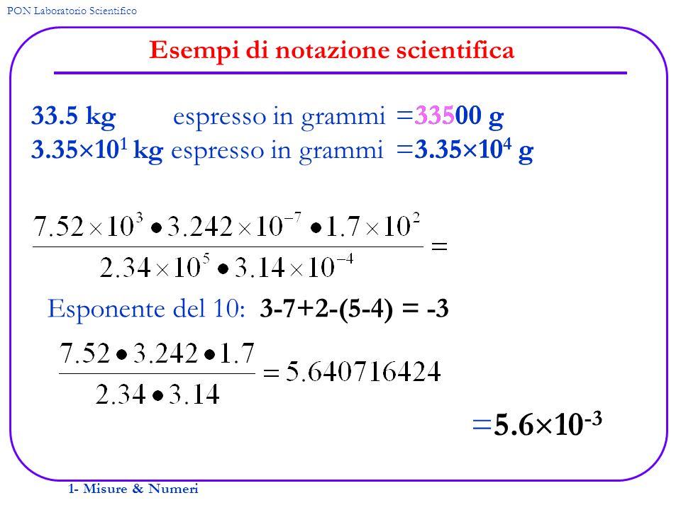 1- Misure & Numeri PON Laboratorio Scientifico Esempi di notazione scientifica 33.5 kg espresso in grammi 3.35 10 1 kg espresso in grammi =33500 g =3.