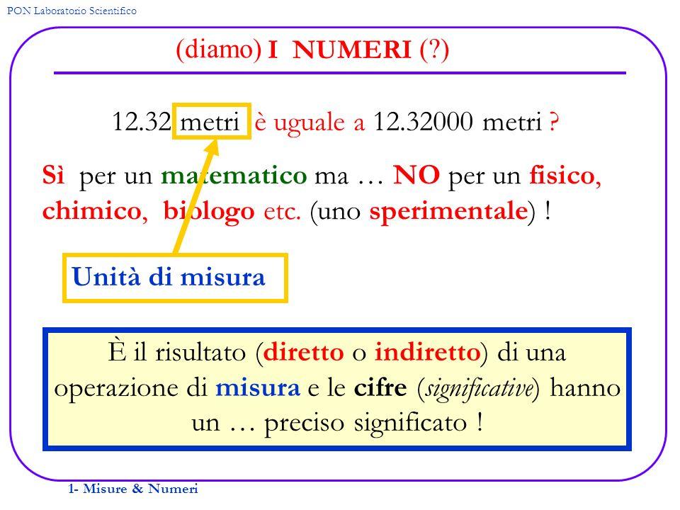 1- Misure & Numeri PON Laboratorio Scientifico I NUMERI (diamo) (?) 12.32 metri è uguale a 12.32000 metri ? Sì per un matematico ma … NO per un fisico