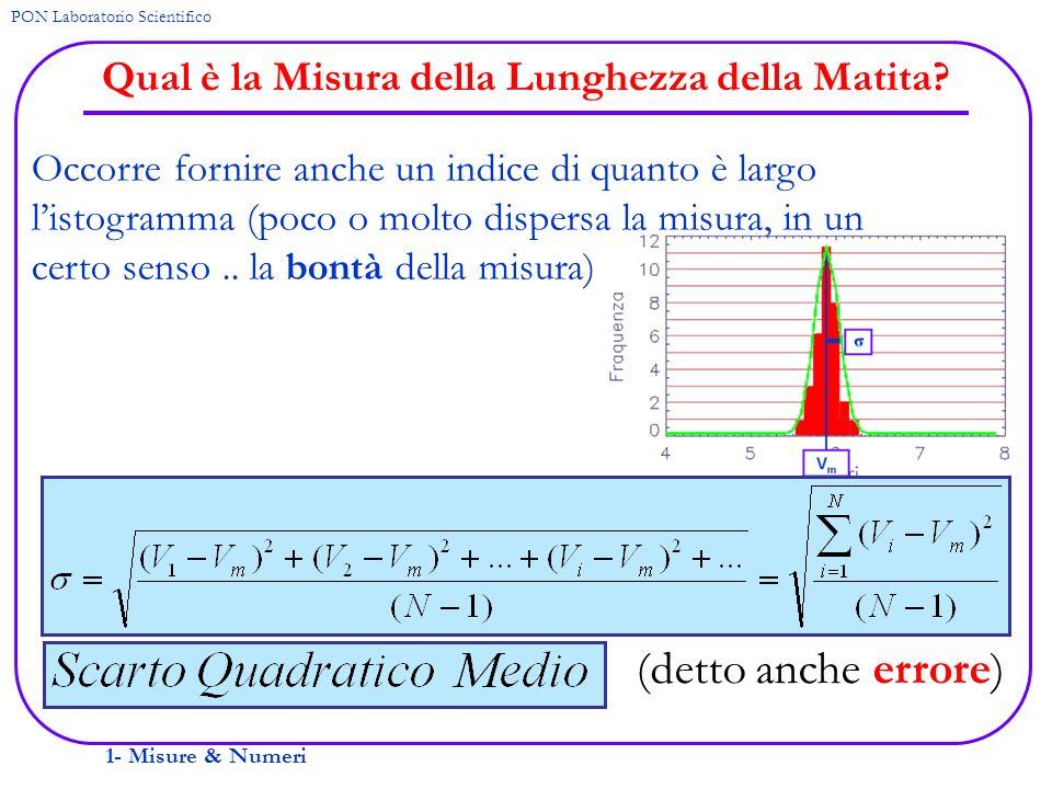 1- Misure & Numeri PON Laboratorio Scientifico Ordine di Grandezza di una Misura Ordine di Grandezza di X O rdine d i G randezza di 23 = 10 (log 10 23 =1.36 ) O rdine d i G randezza di 850 = 10 3 (log 10 850 =2.92 ) 10 (log x) approssimato allunità
