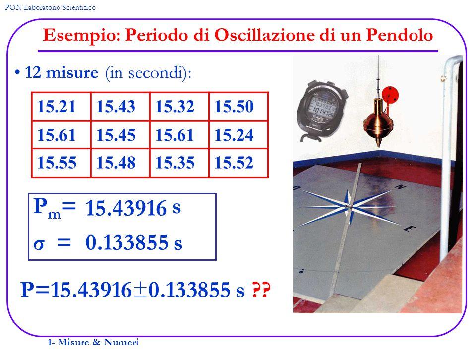 1- Misure & Numeri PON Laboratorio Scientifico Considerazioni sullEsempio P m = 15.43916 s σ = 0.133855 s P=15.43 ±0.13 (sul display della mia calcolatrice … su altre possono esserci anche più cifre!) Leggiamolo: Effettuando una nuova misura vi è il 68% di probabilità che essa sia compresa tra 15.30531 e 15.57302 Cifre certe Prima cifra incerta Prima regola: Buon Senso – che senso ha indicare i millesimi quando il cronometro segna i centesimi ed i tempi di reazione sono di 0.1-0.2 s .