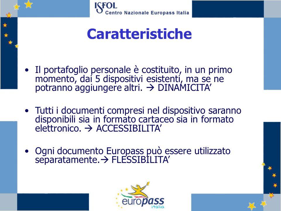Caratteristiche Il portafoglio personale è costituito, in un primo momento, dai 5 dispositivi esistenti, ma se ne potranno aggiungere altri.