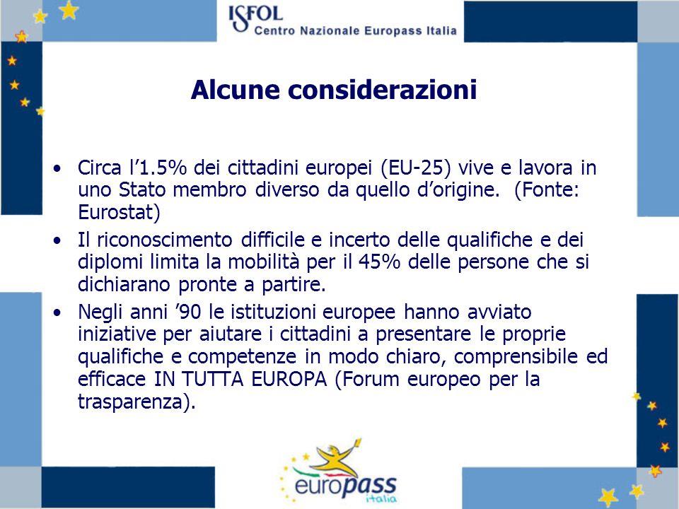 Alcune considerazioni Circa l1.5% dei cittadini europei (EU-25) vive e lavora in uno Stato membro diverso da quello dorigine.