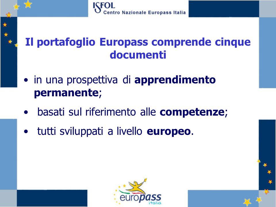 La decisione Europass Stabilisce un quadro unico per la trasparenza sotto forma di portafoglio coordinato, chiamato Europass; Affida ad un unico organismo la responsabilità, in ogni Stato membro, di tutte le attività correlate - National Europass Centre (NEC).