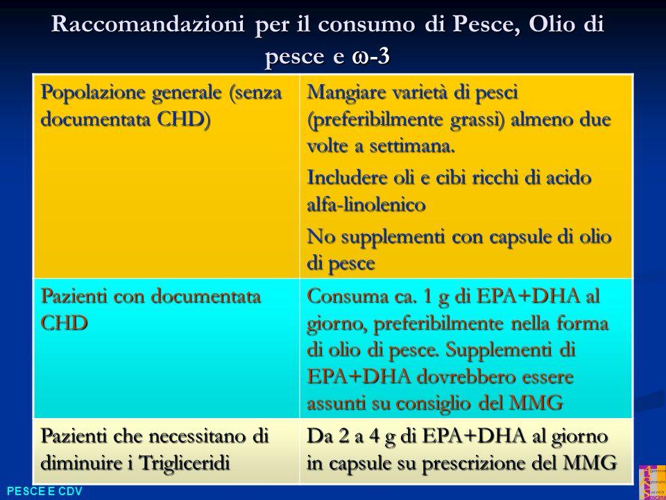 Raccomandazioni per il consumo di Pesce, Olio di pesce e -3 Popolazione generale (senza documentata CHD) Mangiare varietà di pesci (preferibilmente grassi) almeno due volte a settimana.