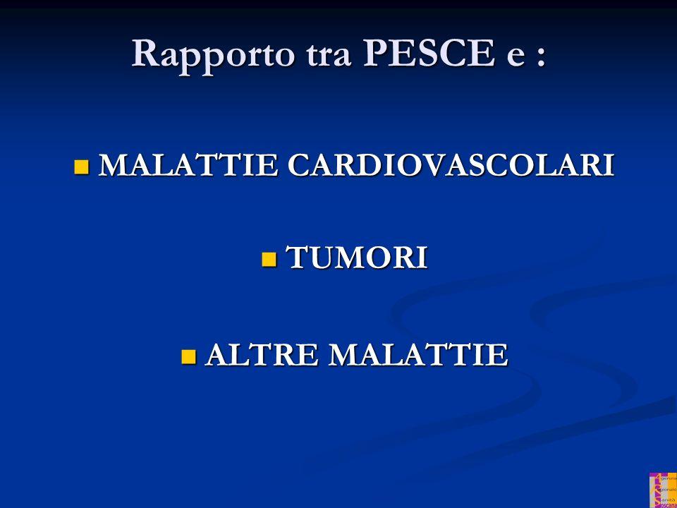 Rapporto tra PESCE e : MALATTIE CARDIOVASCOLARI MALATTIE CARDIOVASCOLARI TUMORI TUMORI ALTRE MALATTIE ALTRE MALATTIE