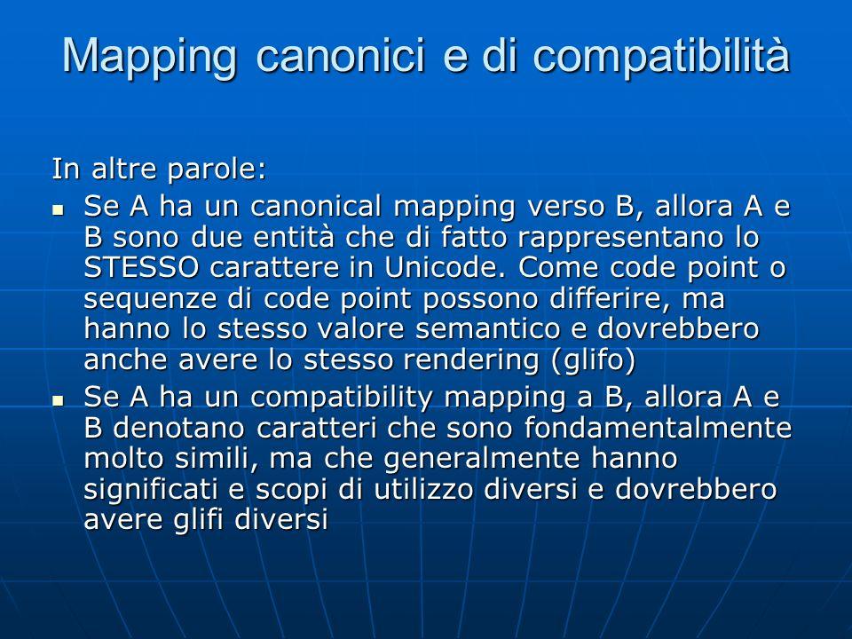 Cosa si trova nei code charts Nota informale Canonical mapping Canonical mapping Sinonimo Sinonimo Cross reference Compatibility mapping ATTENZIONE!!