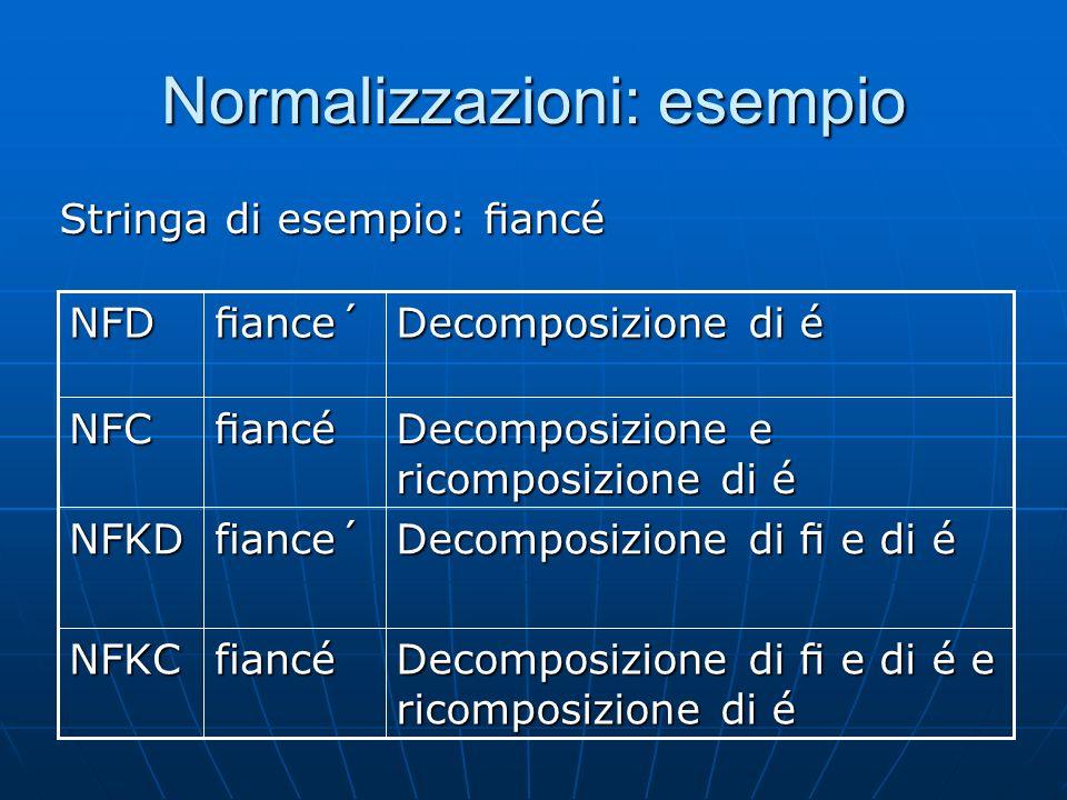Normalizzazioni Allo scopo di ridurre la possibile variabilità di un testo Unicode sono state definite le seguenti normalizzazioni: Allo scopo di ridu