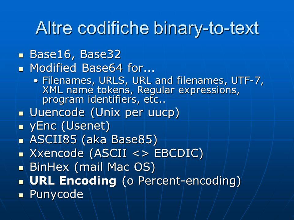 Base 64 (2/2) Man 7797110 010011010110000101101110 1922546 TWFu I simboli utilizzati dalla base sono A-Za-z0-9+/ I simboli utilizzati dalla base sono