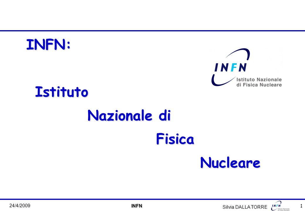 1 24/4/2009 INFN INFN Silvia DALLA TORRE INFN:Istituto Nazionale di Nazionale di Fisica FisicaNucleare