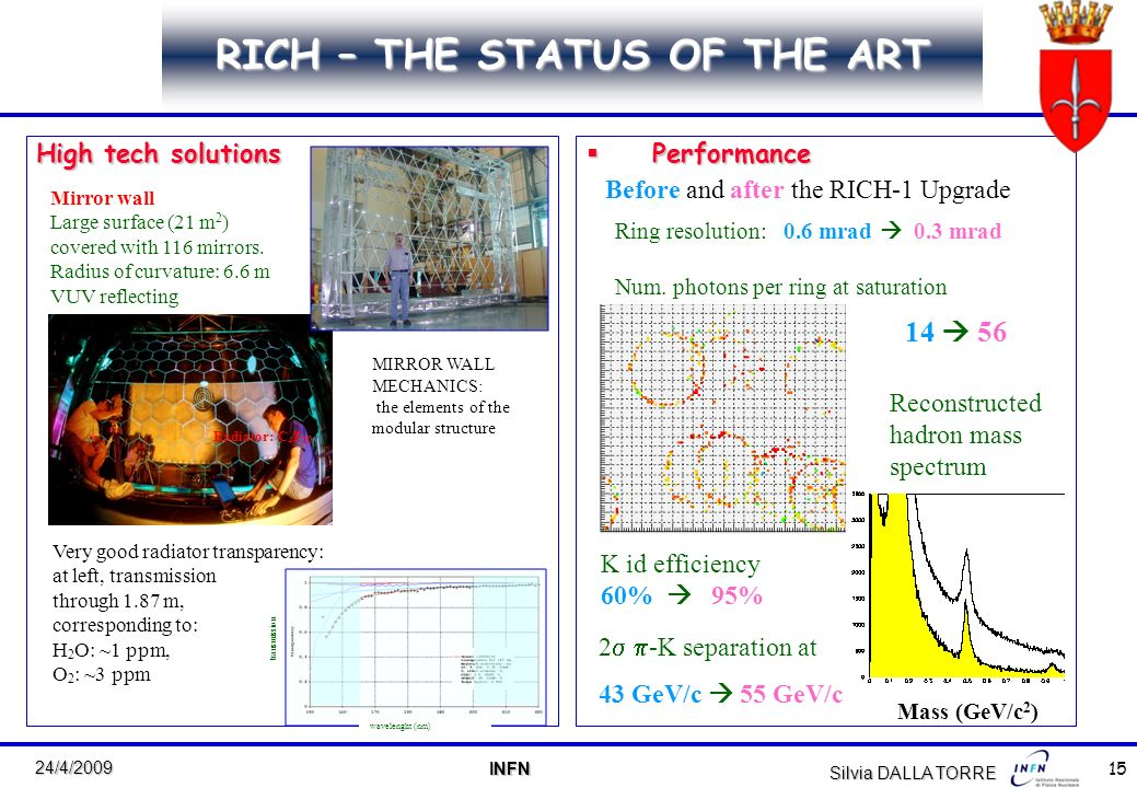 15 24/4/2009 INFN INFN Silvia DALLA TORRE RICH – THE STATUS OF THE ART High tech solutions Performance Performance Ring resolution: 0.6 mrad 0.3 mrad Num.