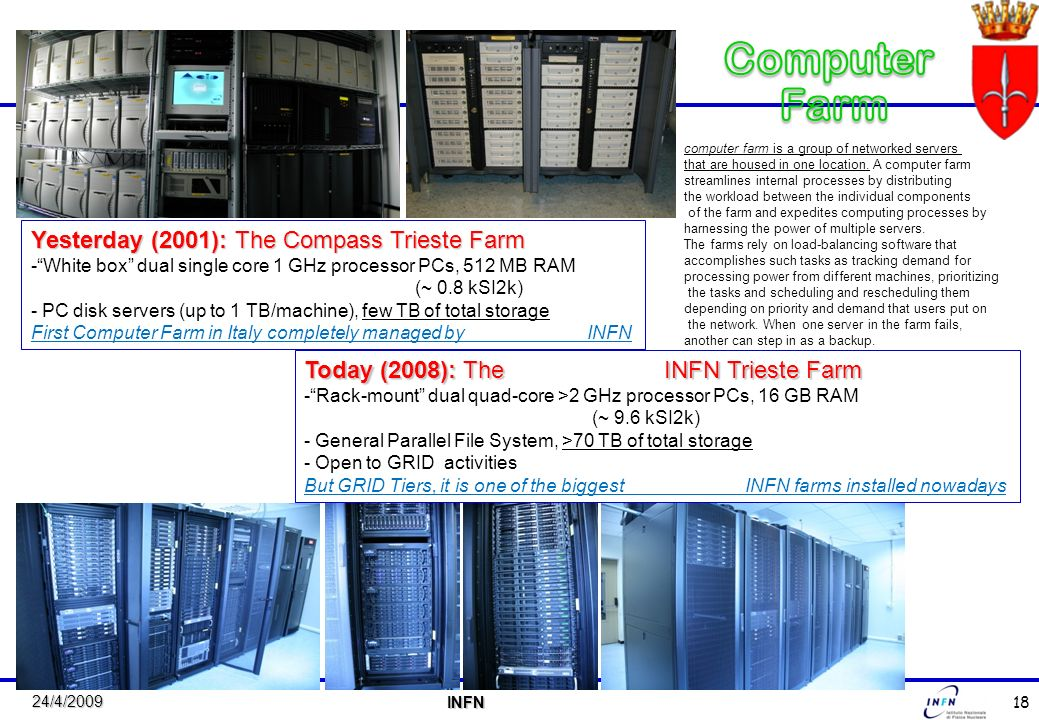 18 24/4/2009 INFN INFN 18 computer farm is a group of networked servers that are housed in one location.