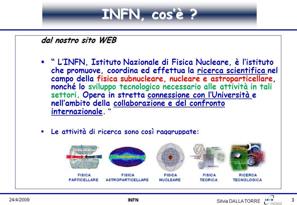 3 24/4/2009 INFN INFN INFN, cosè ? dal nostro sito WEB LINFN, Istituto Nazionale di Fisica Nucleare, è listituto che promuove, coordina ed effettua la