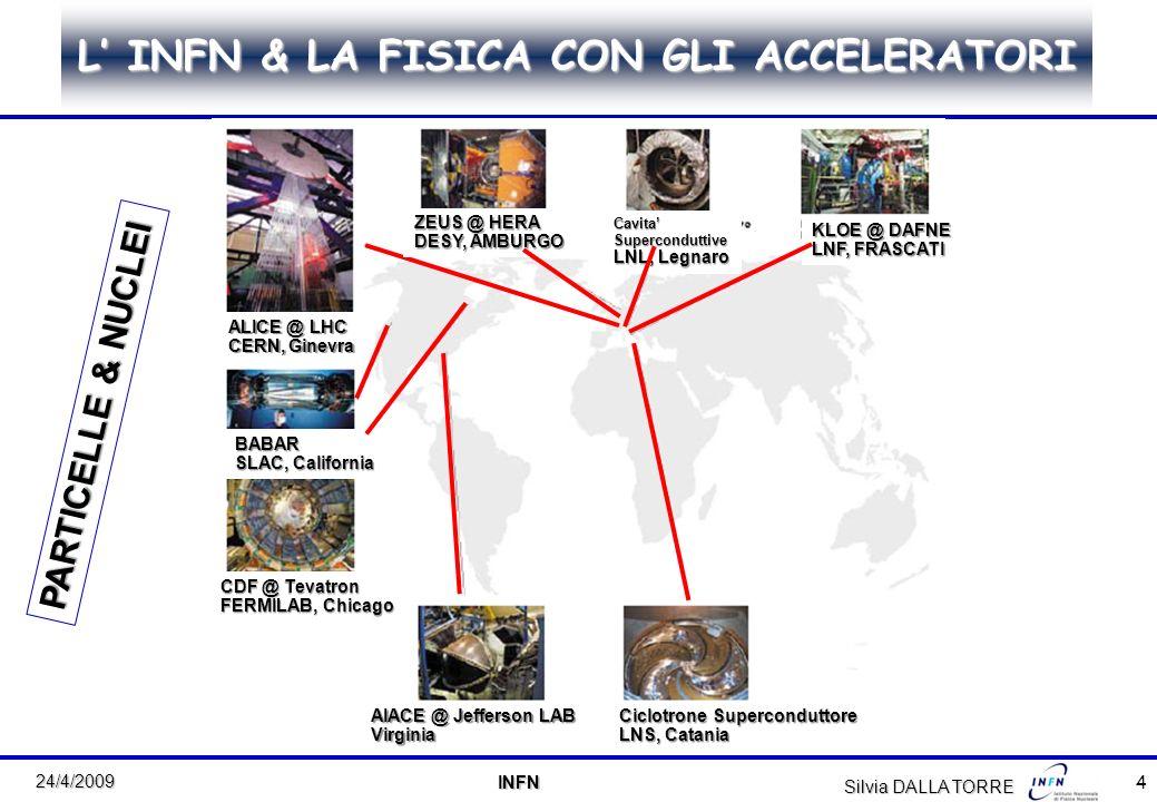 4 24/4/2009 INFN INFN L INFN & LA FISICA CON GLI ACCELERATORI Silvia DALLA TORRE ALICE @ LHC CERN, Ginevra BABAR SLAC, California CDF @ Tevatron FERMI