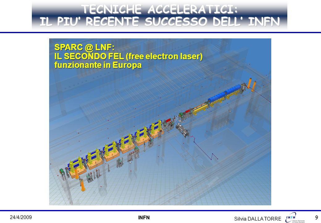 9 24/4/2009 INFN INFN TECNICHE ACCELERATICI: IL PIU RECENTE SUCCESSO DELL INFN Silvia DALLA TORRE SPARC @ LNF: IL SECONDO FEL (free electron laser) fu