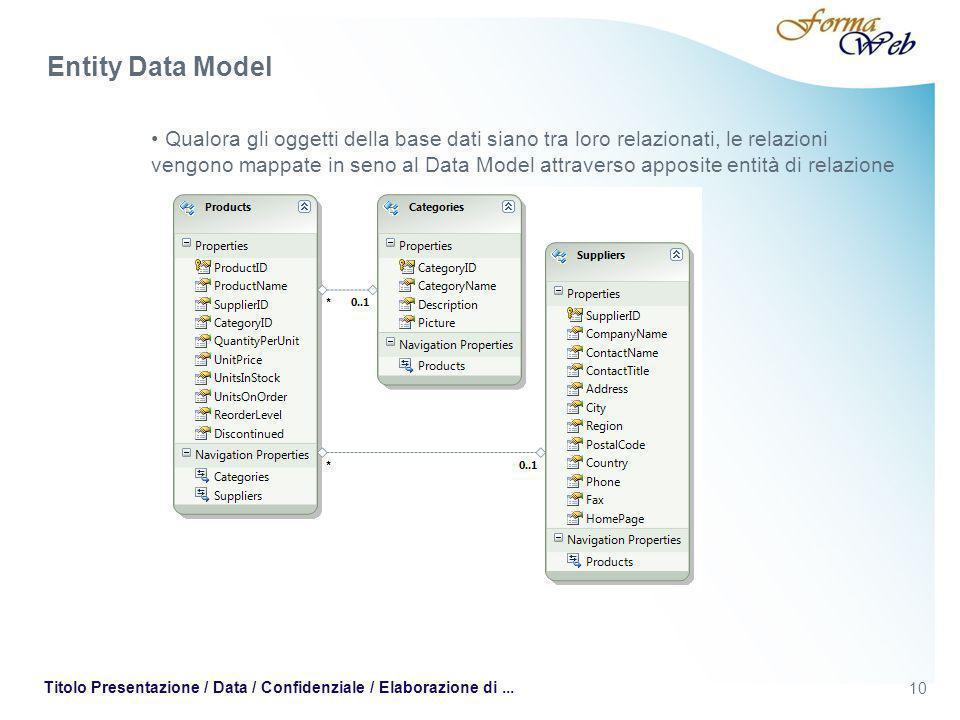 10 Titolo Presentazione / Data / Confidenziale / Elaborazione di... Qualora gli oggetti della base dati siano tra loro relazionati, le relazioni vengo