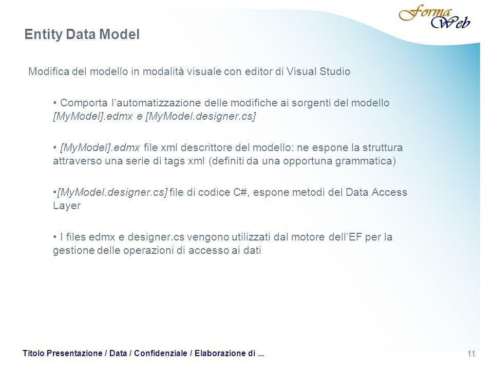 11 Titolo Presentazione / Data / Confidenziale / Elaborazione di... Modifica del modello in modalità visuale con editor di Visual Studio Comporta laut