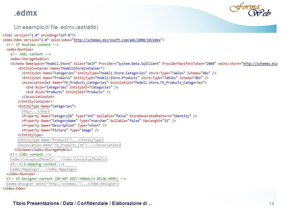 14 Titolo Presentazione / Data / Confidenziale / Elaborazione di... Un esempio di file.edmx (estratto).edmx