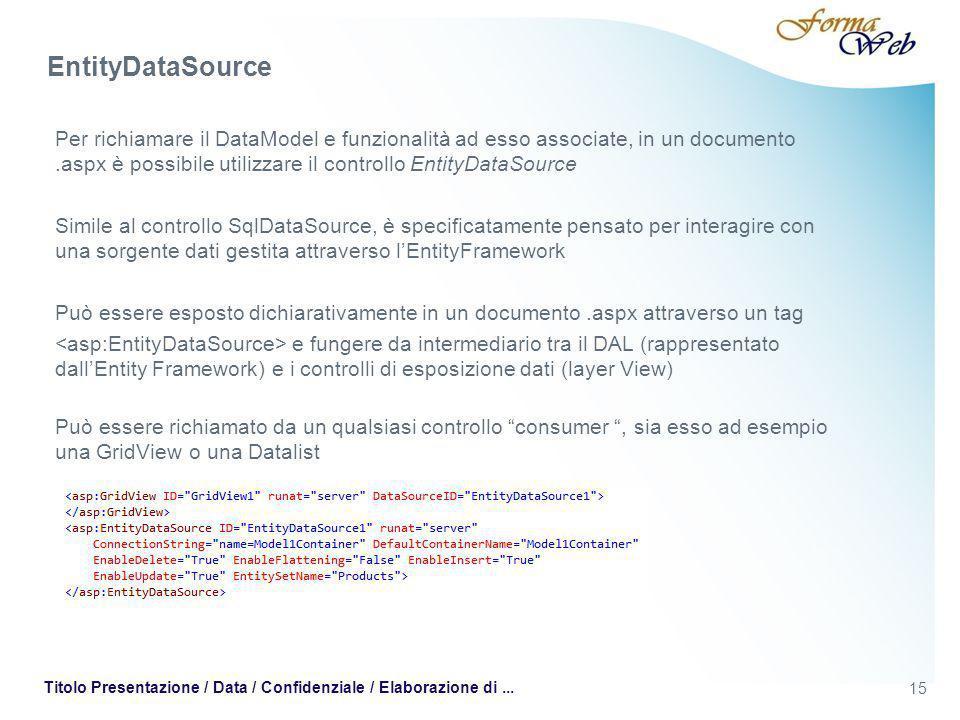15 Titolo Presentazione / Data / Confidenziale / Elaborazione di... Per richiamare il DataModel e funzionalità ad esso associate, in un documento.aspx