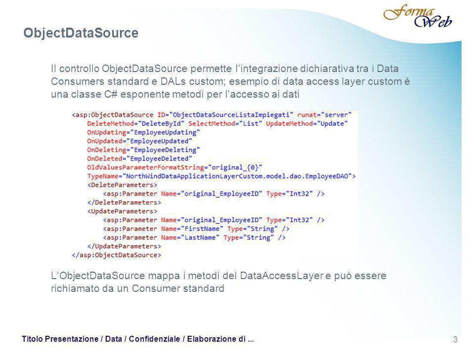 3 Titolo Presentazione / Data / Confidenziale / Elaborazione di... Il controllo ObjectDataSource permette lintegrazione dichiarativa tra i Data Consum