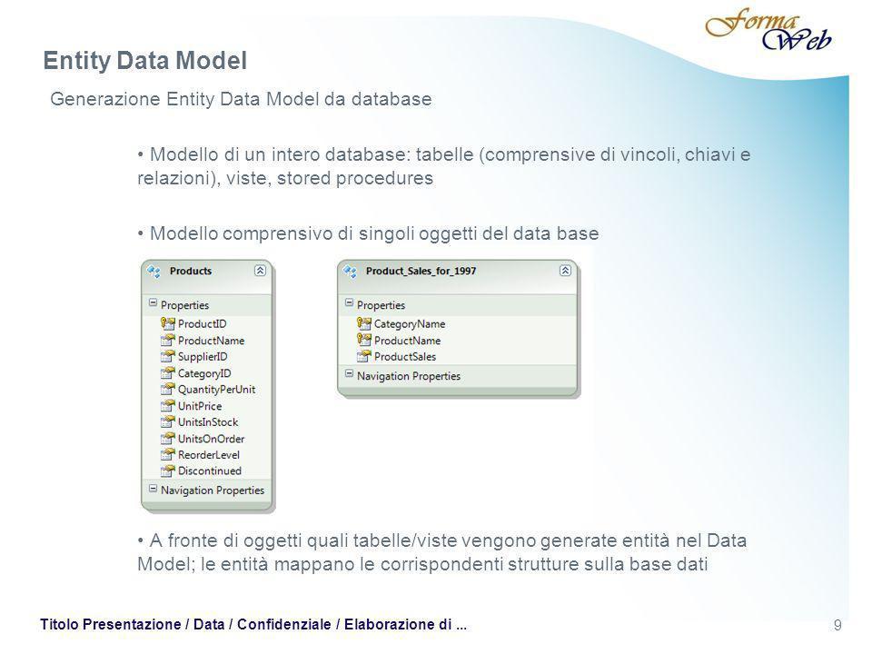 9 Titolo Presentazione / Data / Confidenziale / Elaborazione di... Generazione Entity Data Model da database Modellodi un intero database: tabelle (co