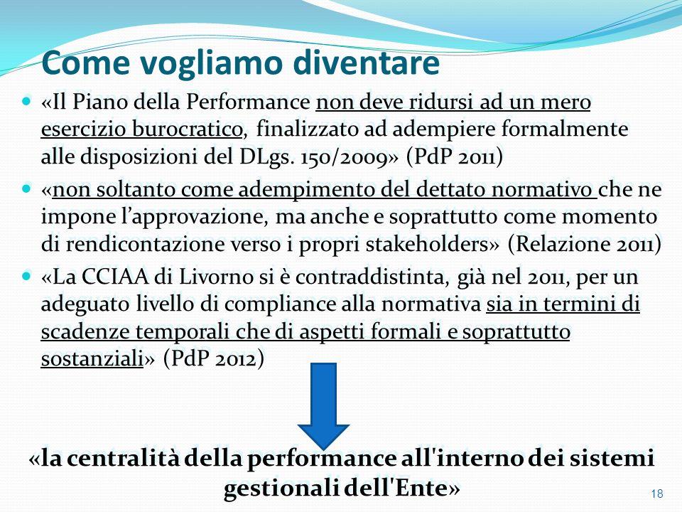 Come vogliamo diventare «Il Piano della Performance non deve ridursi ad un mero esercizio burocratico, finalizzato ad adempiere formalmente alle dispo