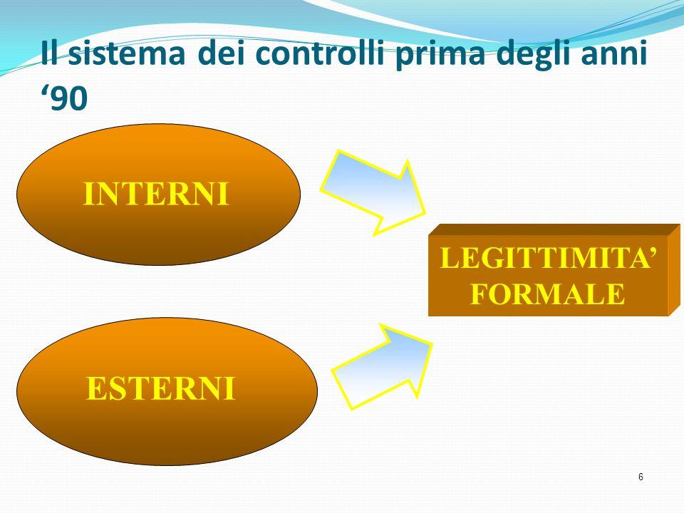 Il sistema dei controlli prima degli anni 90 6 LEGITTIMITA FORMALE INTERNI ESTERNI