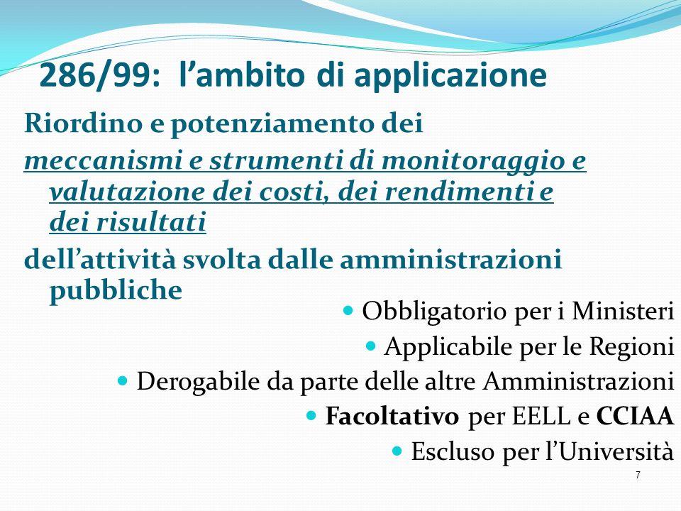 7 286/99: lambito di applicazione Obbligatorio per i Ministeri Applicabile per le Regioni Derogabile da parte delle altre Amministrazioni Facoltativo