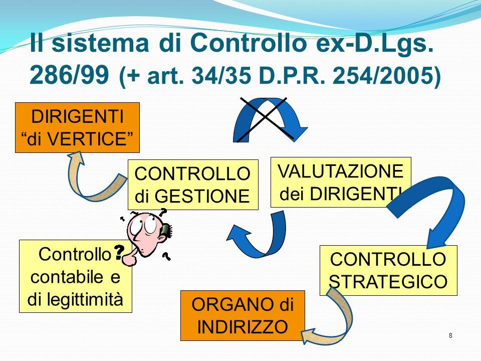 8 VALUTAZIONE dei DIRIGENTI Controllo contabile e di legittimità Il sistema di Controllo ex-D.Lgs. 286/99 (+ art. 34/35 D.P.R. 254/2005) CONTROLLO di