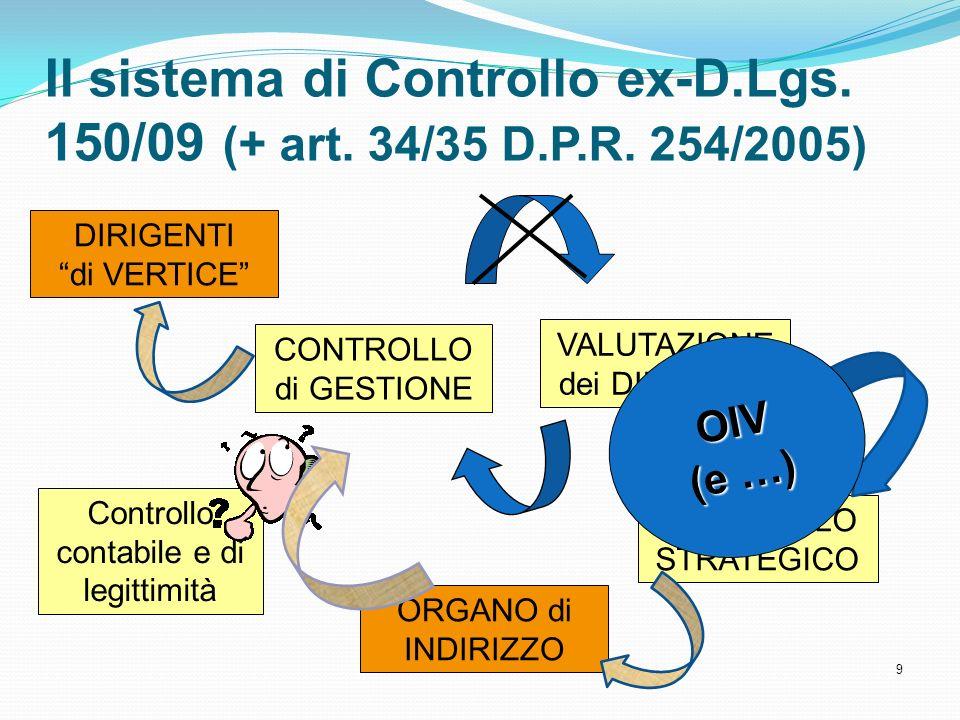 9 VALUTAZIONE dei DIRIGENTI Controllo contabile e di legittimità Il sistema di Controllo ex-D.Lgs. 150/09 (+ art. 34/35 D.P.R. 254/2005) CONTROLLO di