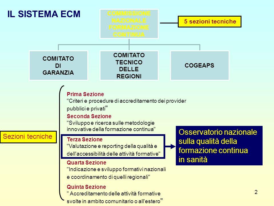 2 IL SISTEMA ECM 5 sezioni tecniche Terza Sezione