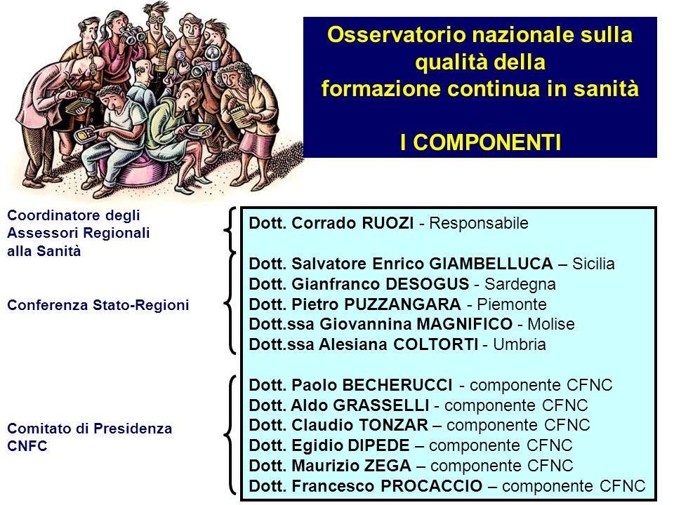 3 Dott. Corrado RUOZI - Responsabile Dott. Salvatore Enrico GIAMBELLUCA – Sicilia Dott. Gianfranco DESOGUS - Sardegna Dott. Pietro PUZZANGARA - Piemon