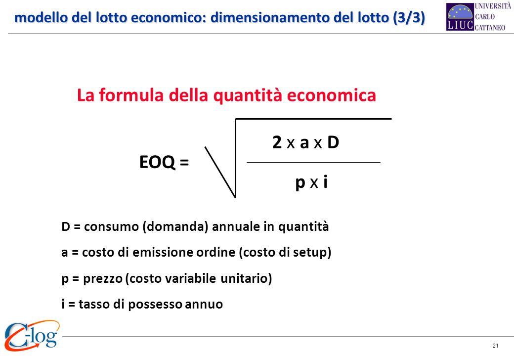 21 La formula della quantità economica EOQ = 2 x a x D p x i D = consumo (domanda) annuale in quantità a = costo di emissione ordine (costo di setup)