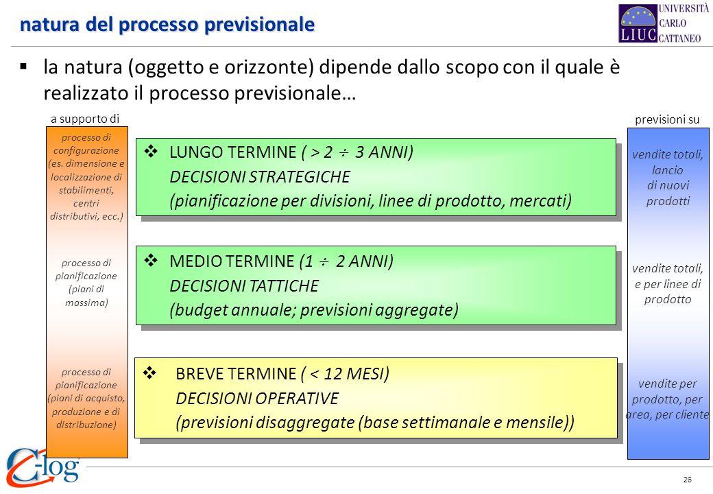 26 la natura (oggetto e orizzonte) dipende dallo scopo con il quale è realizzato il processo previsionale… natura del processo previsionale BREVE TERM