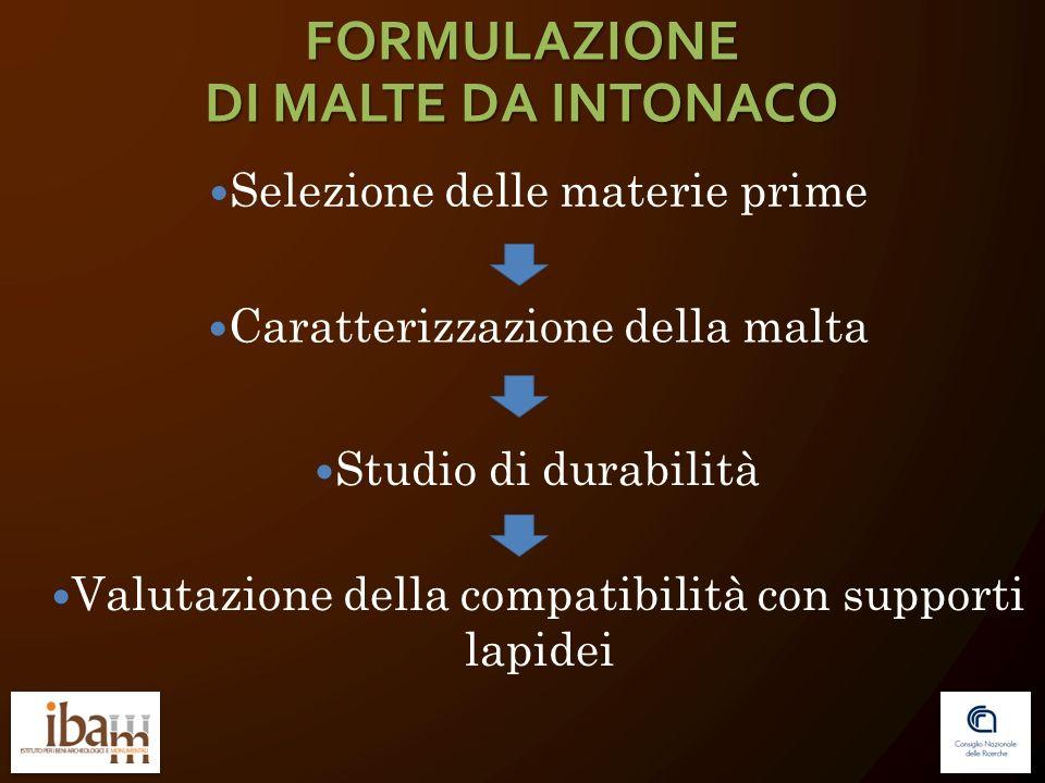 Selezione delle materie prime Caratterizzazione della malta Studio di durabilità Valutazione della compatibilità con supporti lapidei FORMULAZIONE DI MALTE DA INTONACO