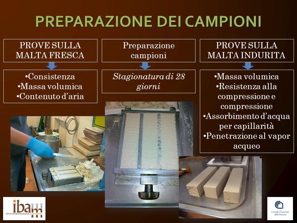 PREPARAZIONE DEI CAMPIONI PROVE SULLA MALTA FRESCA Preparazione campioni PROVE SULLA MALTA INDURITA Consistenza Massa volumica Contenuto daria Stagion