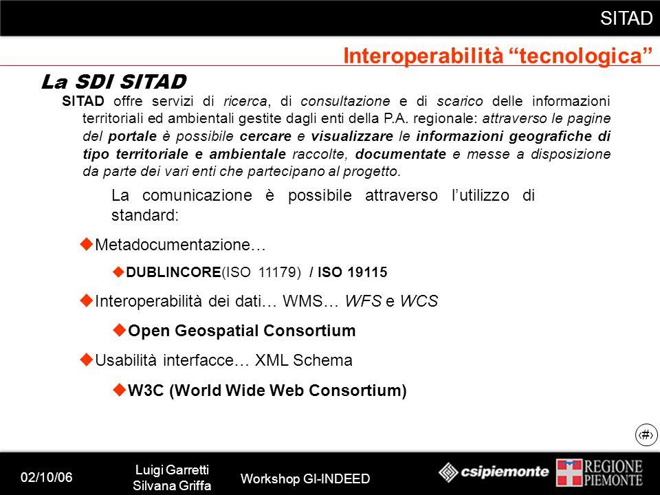 02/10/06 Luigi Garretti Silvana Griffa Workshop GI-INDEED SITAD 11 SITAD offre servizi di ricerca, di consultazione e di scarico delle informazioni territoriali ed ambientali gestite dagli enti della P.A.