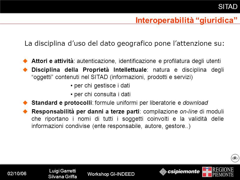 02/10/06 Luigi Garretti Silvana Griffa Workshop GI-INDEED SITAD 7 La disciplina duso del dato geografico è aperta al recepimento delle direttive comunitarie Direttiva INSPIRE Direttiva 2003/98 e D.