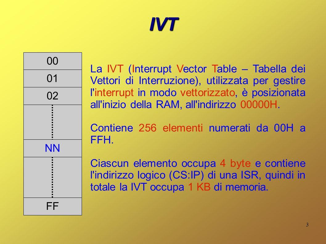 3 IVT 00 01 02 FF NN La IVT (Interrupt Vector Table – Tabella dei Vettori di Interruzione), utilizzata per gestire l'interrupt in modo vettorizzato, è