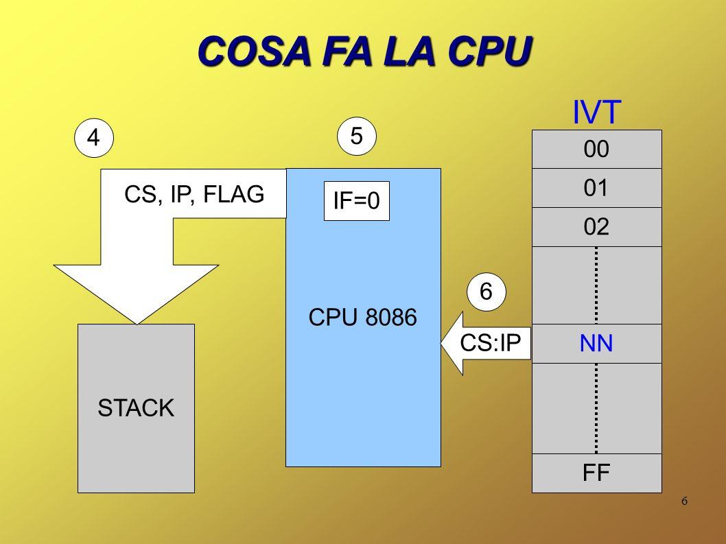 6 COSA FA LA CPU 5 CPU 8086 STACK CS, IP, FLAG IF=0 4 CS:IP 6 IVT 00 01 02 FF NN
