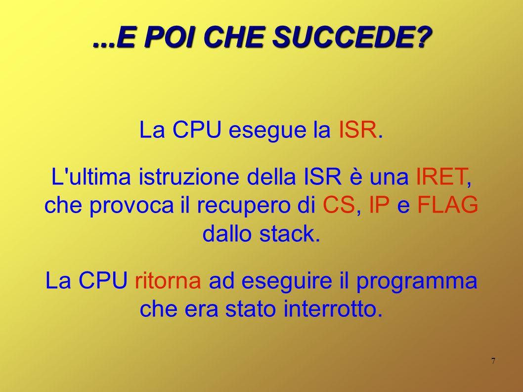 7...E POI CHE SUCCEDE? La CPU esegue la ISR. L'ultima istruzione della ISR è una IRET, che provoca il recupero di CS, IP e FLAG dallo stack. La CPU ri