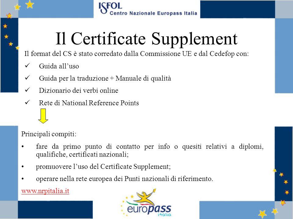 Il Certificate Supplement Il format del CS è stato corredato dalla Commissione UE e dal Cedefop con: Guida alluso Guida per la traduzione + Manuale di