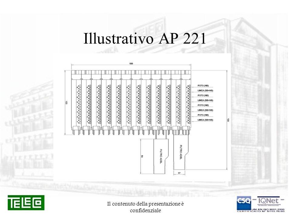 Il contenuto della presentazione è confidenziale Cablaggio Il modulo AP 221 viene inserito in una striscia da ripartitore già omologata ed utilizzata da TELECOM ITALIA.
