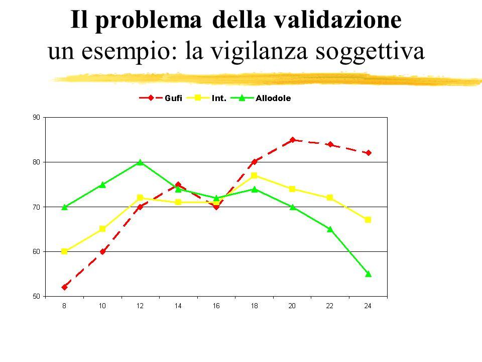 Il problema della validazione un esempio: la vigilanza soggettiva
