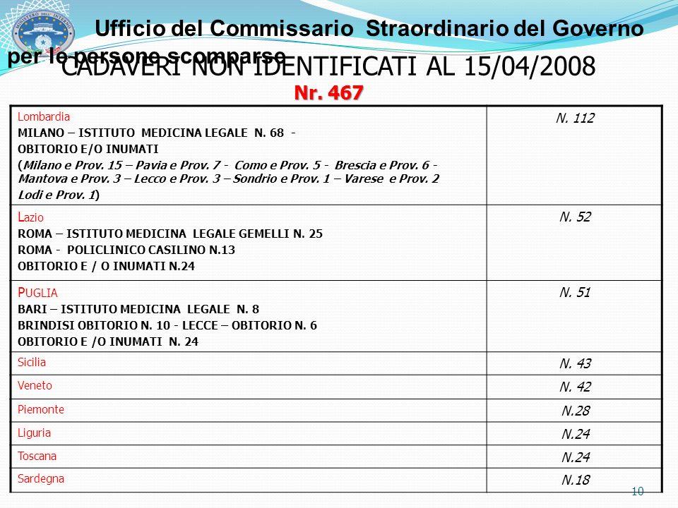 CADAVERI NON IDENTIFICATI AL 15/04/2008 Nr. 467 Lombardia MILANO – ISTITUTO MEDICINA LEGALE N. 68 - OBITORIO E/O INUMATI (Milano e Prov. 15 – Pavia e