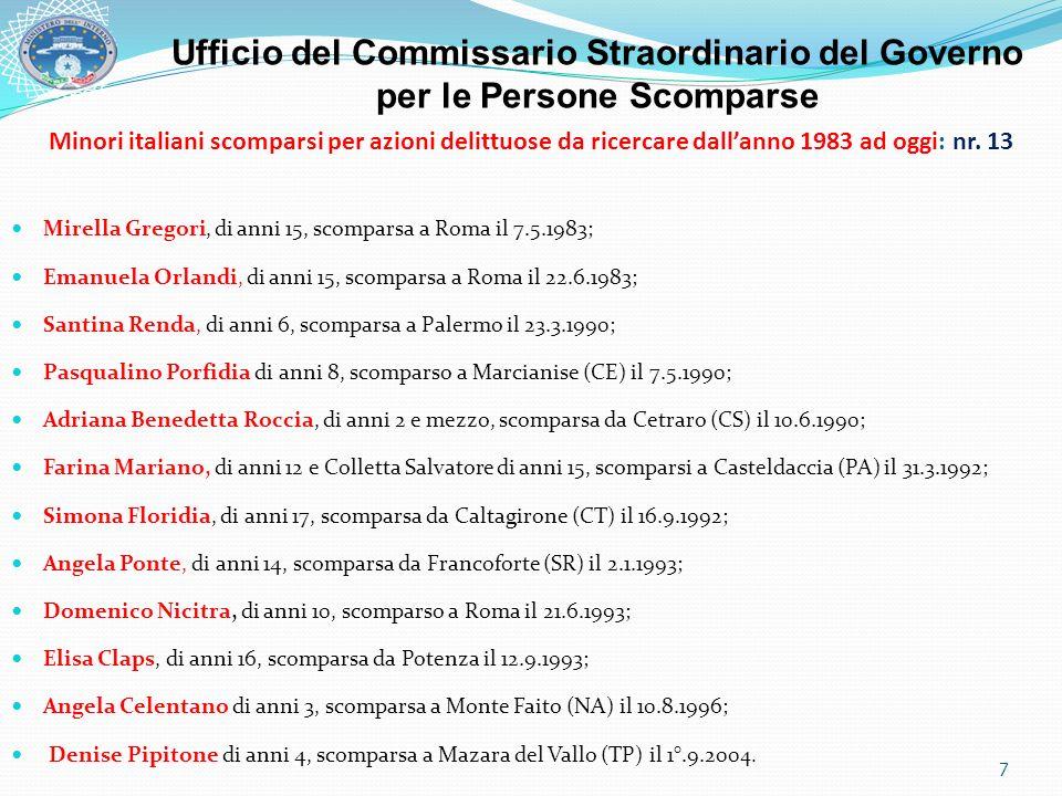 Minori italiani scomparsi per azioni delittuose da ricercare dallanno 1983 ad oggi: nr. 13 Mirella Gregori, di anni 15, scomparsa a Roma il 7.5.1983;