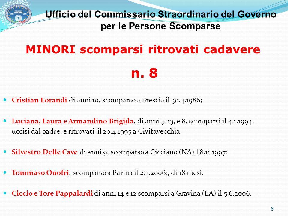 MINORI scomparsi ritrovati cadavere n. 8 Cristian Lorandi di anni 10, scomparso a Brescia il 30.4.1986; Luciana, Laura e Armandino Brigida, di anni 3,
