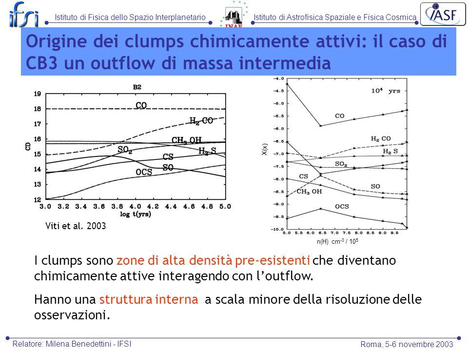 n(H) cm -3 / 10 5 X(x) Istituto di Astrofisica Spaziale e Fisica CosmicaIstituto di Fisica dello Spazio Interplanetario Roma, 5-6 novembre 2003 Relato