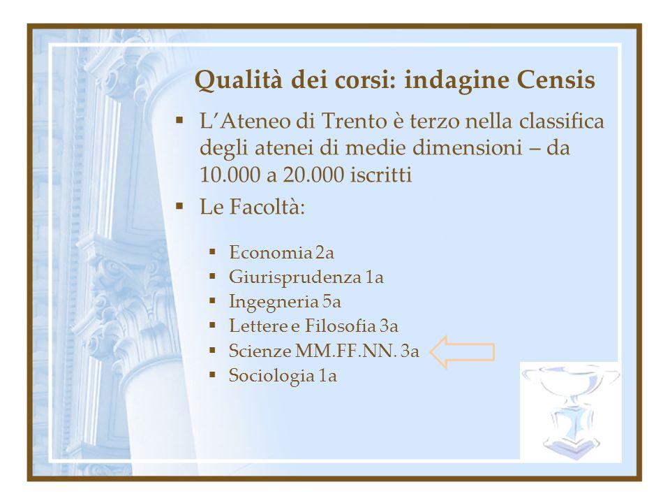 Qualità dei corsi: indagine Censis LAteneo di Trento è terzo nella classifica degli atenei di medie dimensioni – da 10.000 a 20.000 iscritti Le Facolt
