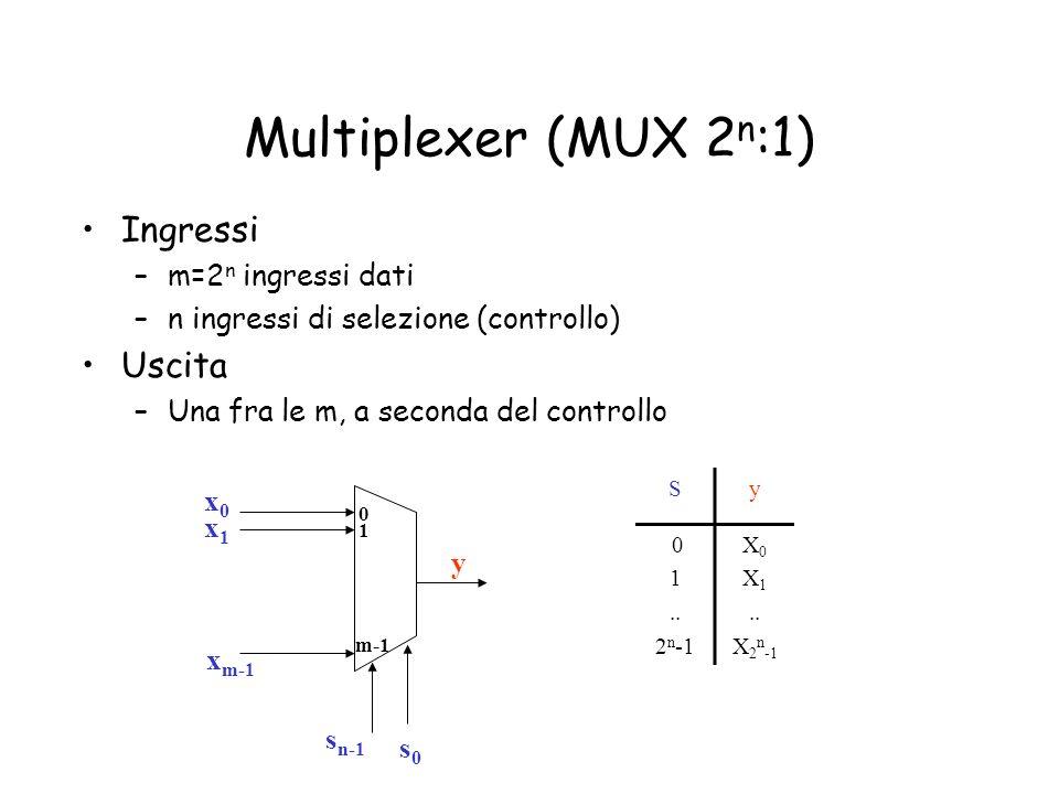 Multiplexer (MUX 2 n :1) Ingressi –m=2 n ingressi dati –n ingressi di selezione (controllo) Uscita –Una fra le m, a seconda del controllo x0x0 x1x1 x
